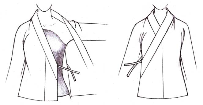 Figure 3: Tie the left-side string first and then the right side string